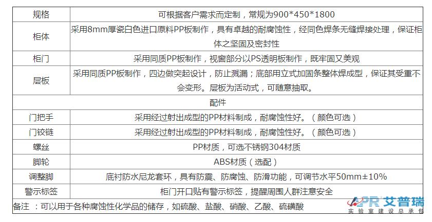 PP药品柜 APR-PP-Y100